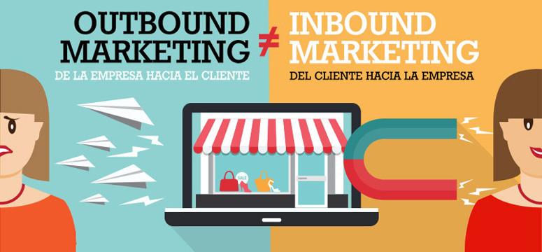 Marketing de contenidos y movilidad