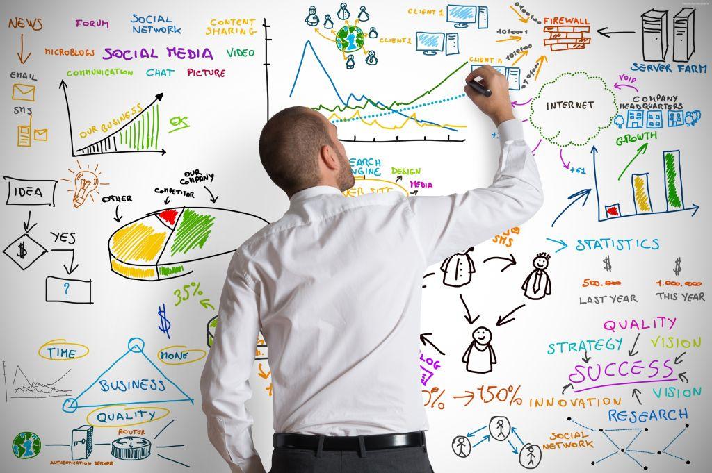 marcas estrategia marketing redes sociales